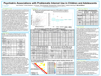 Psychiatric Associations With Problematic Internet Use in Children and Adolescents
