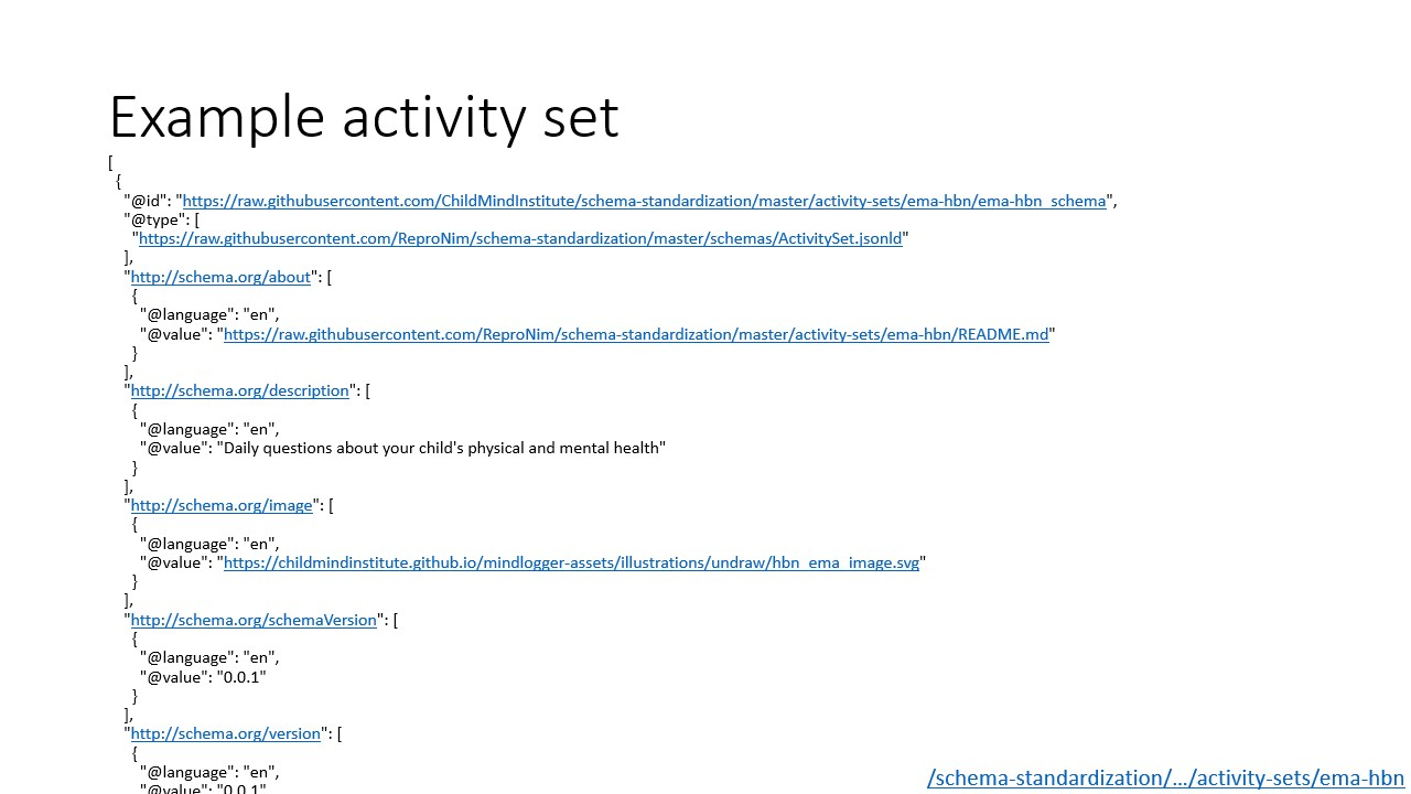 Head of expanded JSON-LD of example activity set
