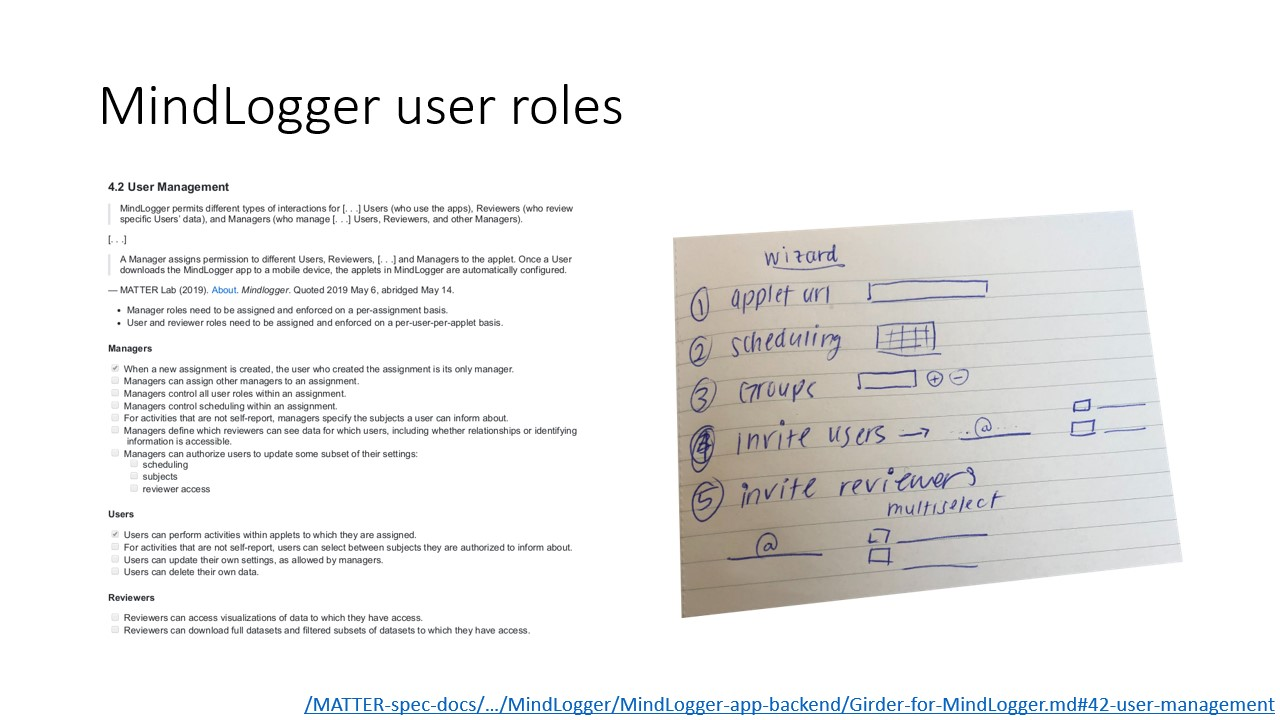 User Management specification document excerpt and notes for developing user role wizard