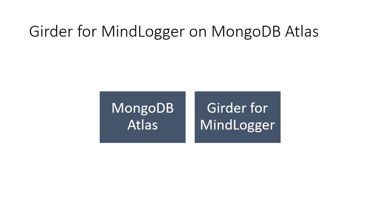 Outline of MindLogger backend